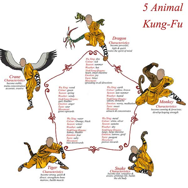 5 five animals styles shaolin monk